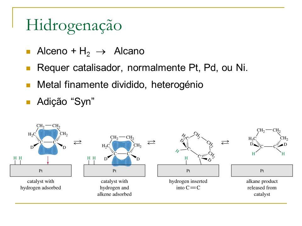 Hidrogenação Alceno + H 2 Alcano Requer catalisador, normalmente Pt, Pd, ou Ni. Metal finamente dividido, heterogénio Adição Syn
