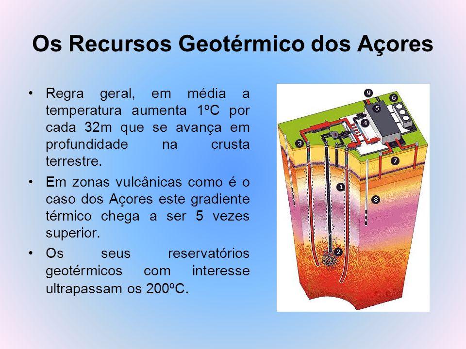 Os Recursos Geotérmico dos Açores Regra geral, em média a temperatura aumenta 1ºC por cada 32m que se avança em profundidade na crusta terrestre. Em z