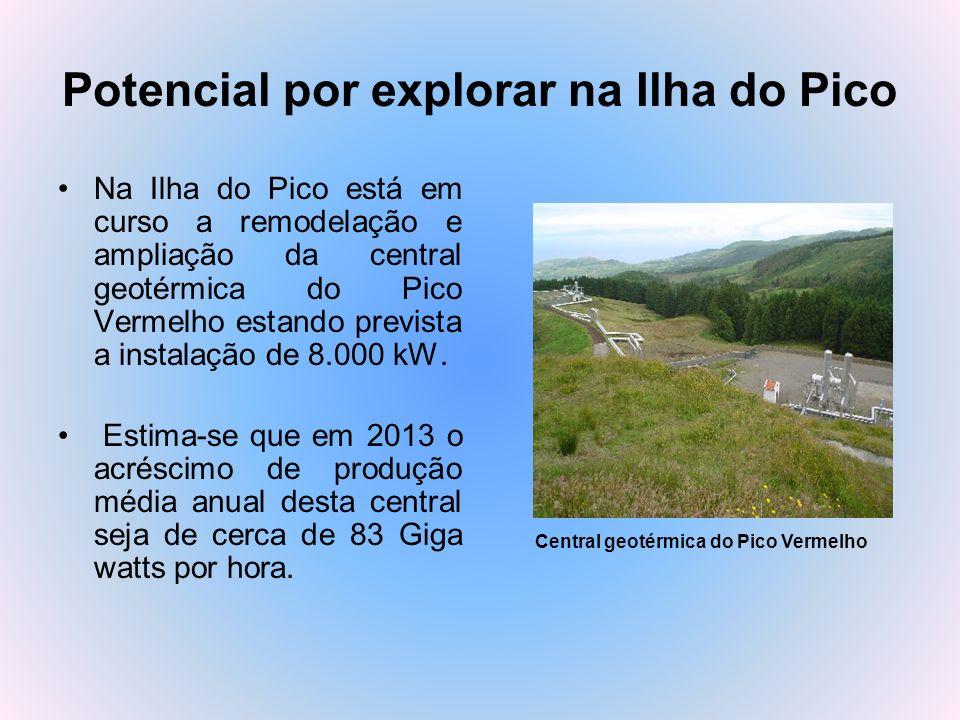 Potencial por explorar na Ilha do Pico Na Ilha do Pico está em curso a remodelação e ampliação da central geotérmica do Pico Vermelho estando prevista