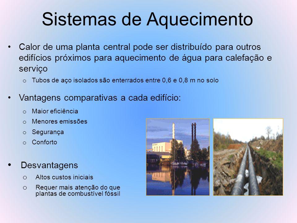Sistemas de Aquecimento Calor de uma planta central pode ser distribuído para outros edifícios próximos para aquecimento de água para calefação e serv