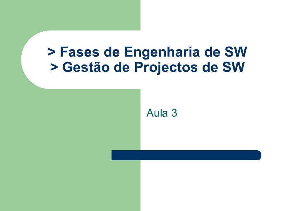 > Fases de Engenharia de SW > Gestão de Projectos de SW Aula 3