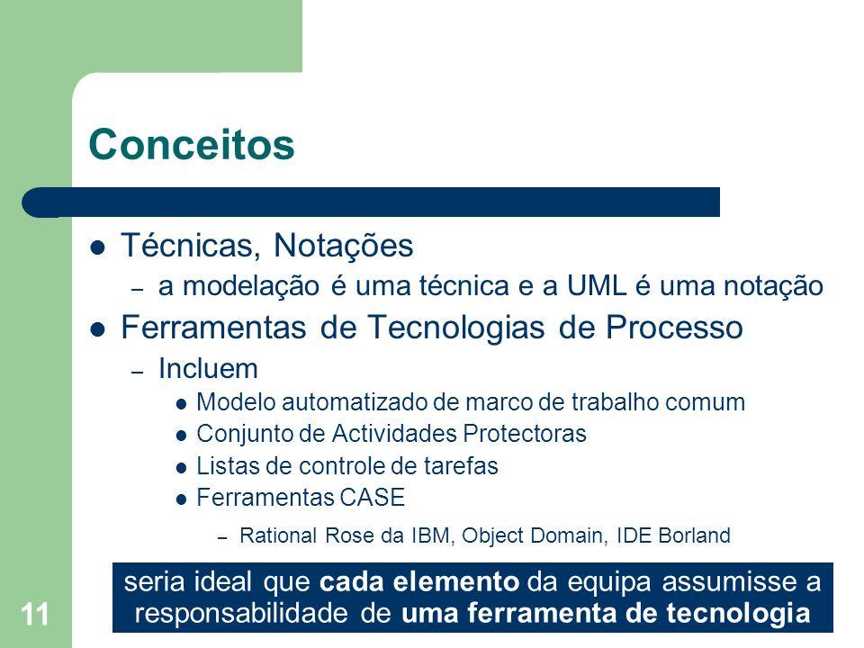 11 Conceitos Técnicas, Notações – a modelação é uma técnica e a UML é uma notação Ferramentas de Tecnologias de Processo – Incluem Modelo automatizado