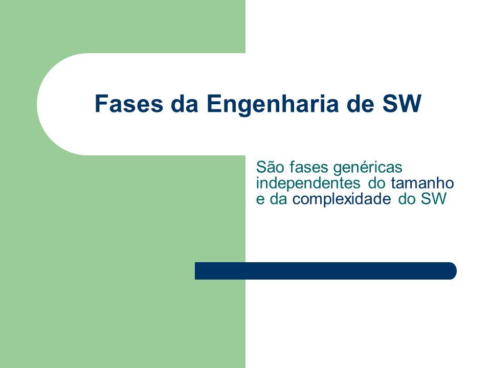 Fases da Engenharia de SW São fases genéricas independentes do tamanho e da complexidade do SW