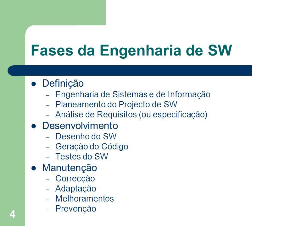 4 Fases da Engenharia de SW Definição – Engenharia de Sistemas e de Informação – Planeamento do Projecto de SW – Análise de Requisitos (ou especificaç
