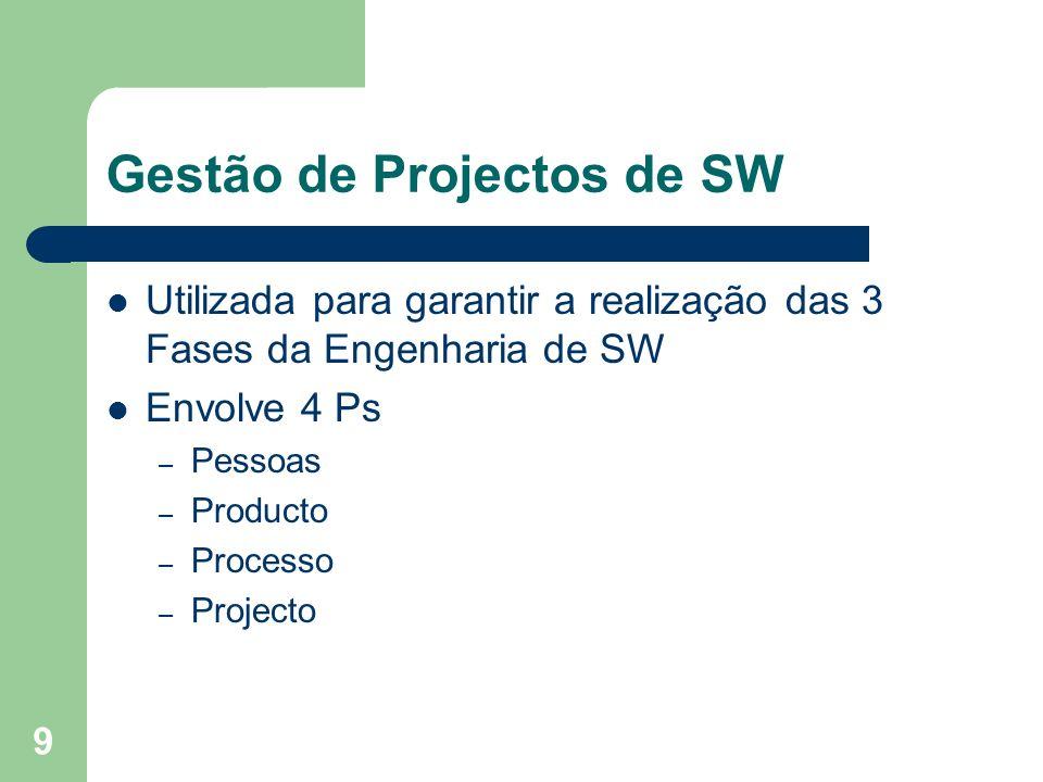 9 Gestão de Projectos de SW Utilizada para garantir a realização das 3 Fases da Engenharia de SW Envolve 4 Ps – Pessoas – Producto – Processo – Projec