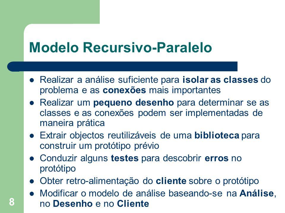 8 Modelo Recursivo-Paralelo Realizar a análise suficiente para isolar as classes do problema e as conexões mais importantes Realizar um pequeno desenh