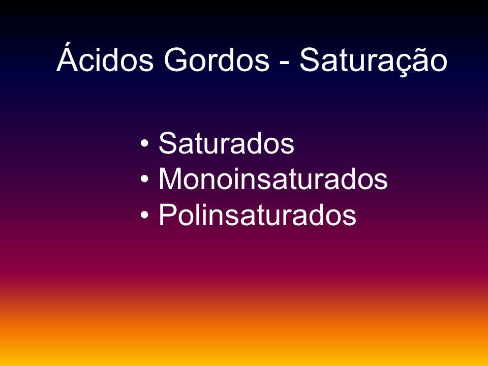 Ácidos Gordos - Saturação Saturados Monoinsaturados Polinsaturados