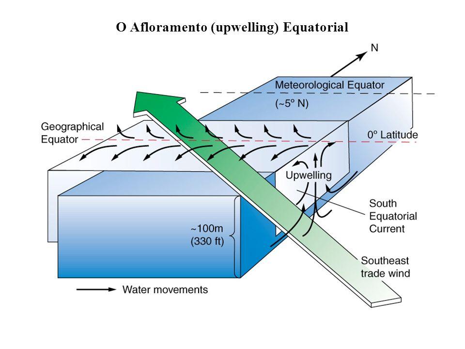 O Afloramento (upwelling) Equatorial