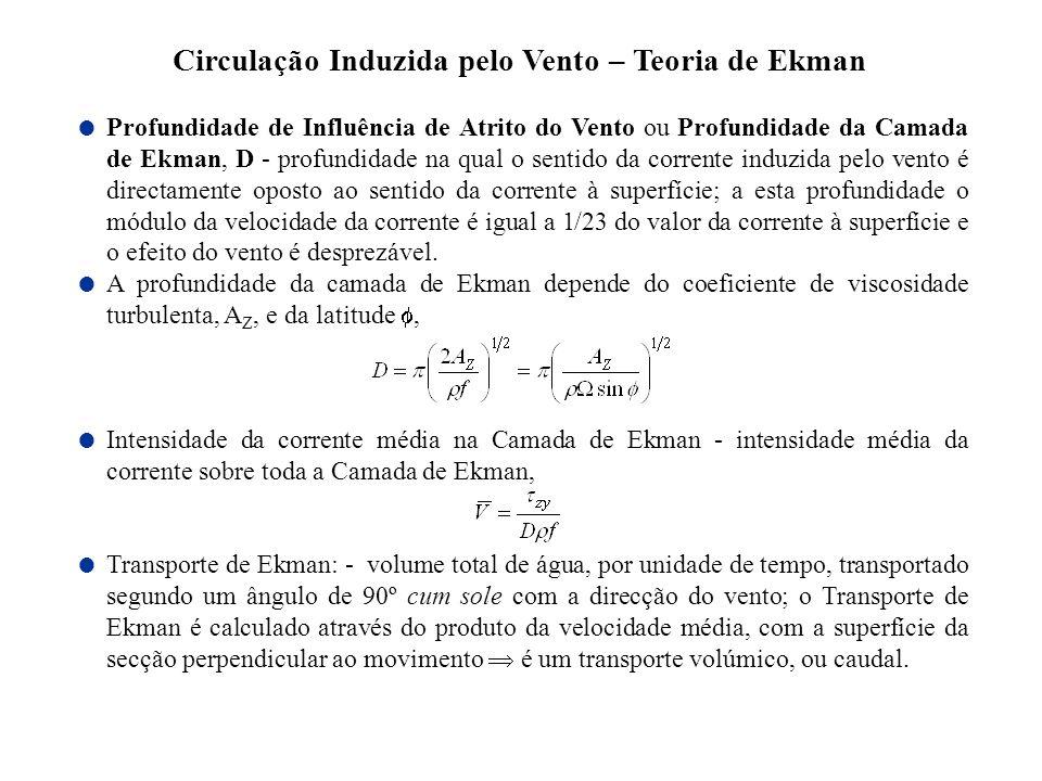 Circulação Induzida pelo Vento – Teoria de Ekman Profundidade de Influência de Atrito do Vento ou Profundidade da Camada de Ekman, D - profundidade na