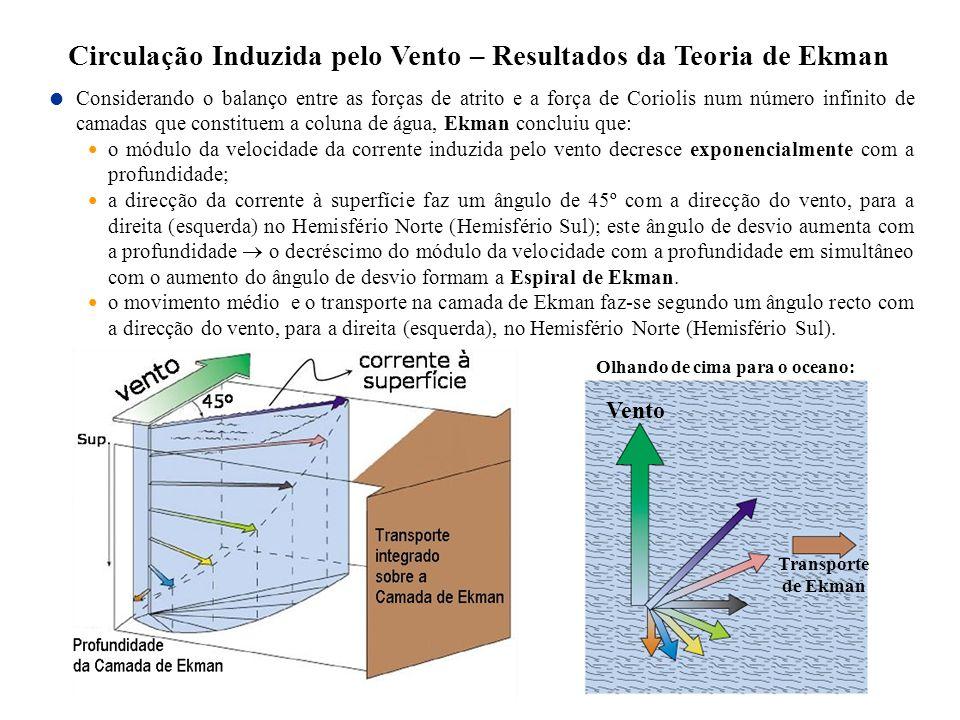 Circulação Induzida pelo Vento – Resultados da Teoria de Ekman Considerando o balanço entre as forças de atrito e a força de Coriolis num número infin