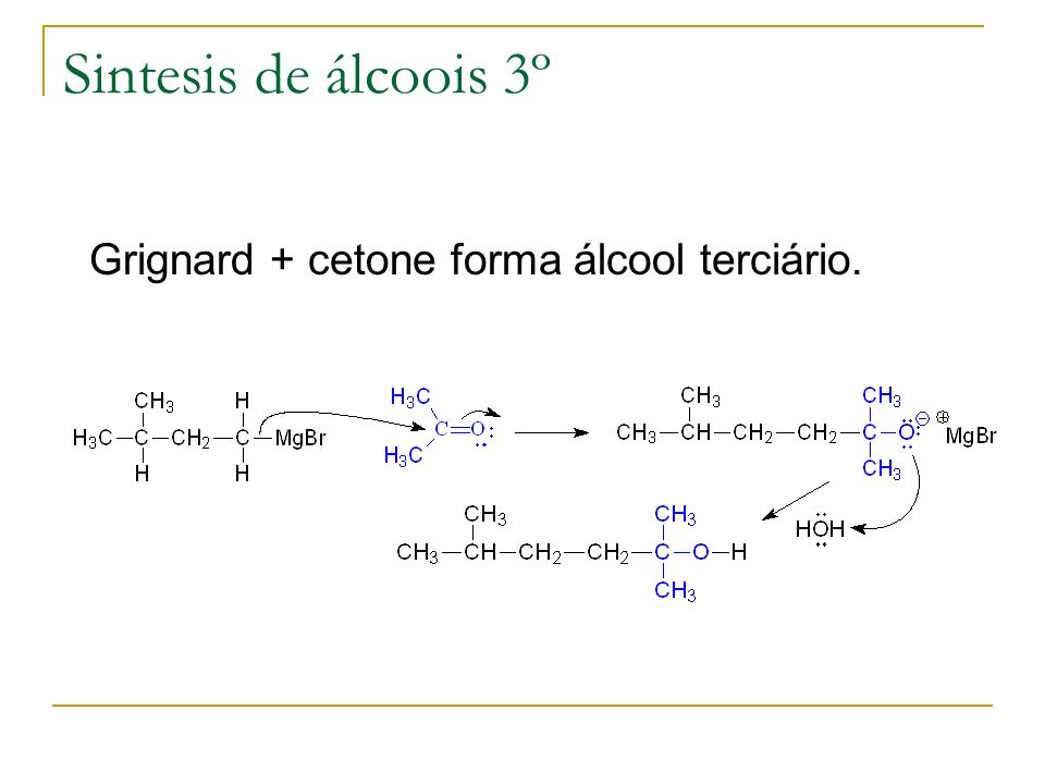 Sintesis de álcoois 3º Grignard + cetone forma álcool terciário.