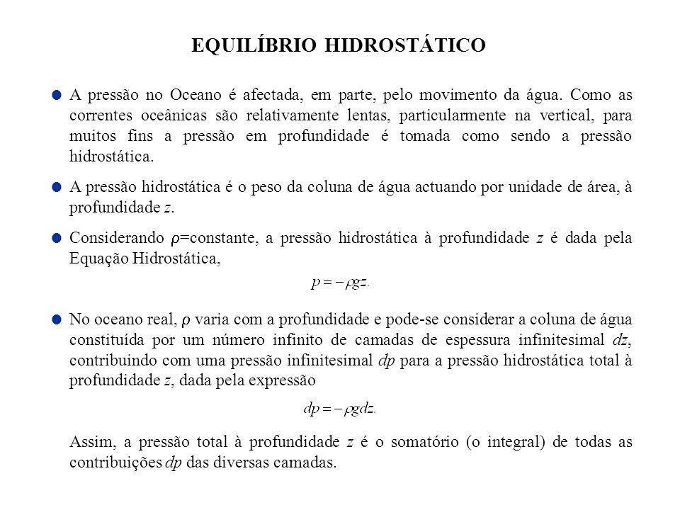 Variação da pressão hidrostática com a profundidade: (a) caso real em que a densidade varia de forma contínua com a profundidade; (b) caso em que a densidade é assumida como constante.