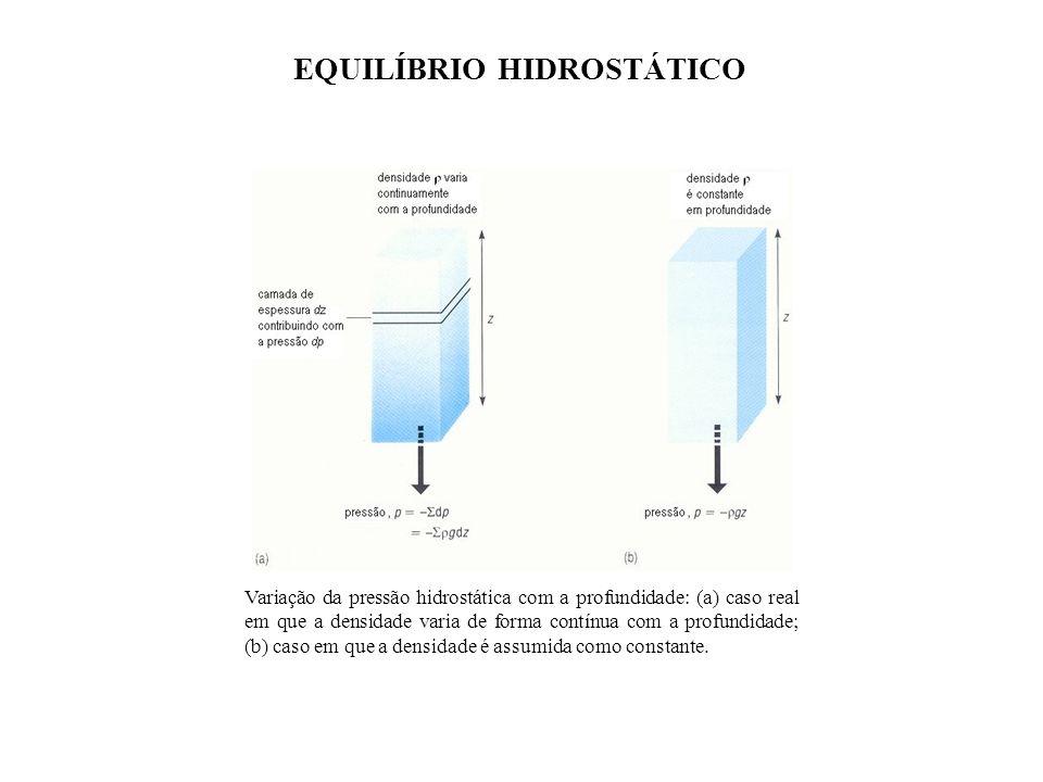 CORRENTES GEOSTRÓFICAS Gradiente Horizontal de Pressão Ajuste Geostrófico A água tende a mover-se para eliminar as diferenças horizontais no campo da pressão.