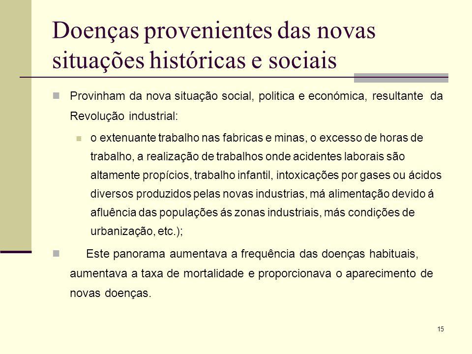 15 Doenças provenientes das novas situações históricas e sociais Provinham da nova situação social, politica e económica, resultante da Revolução indu