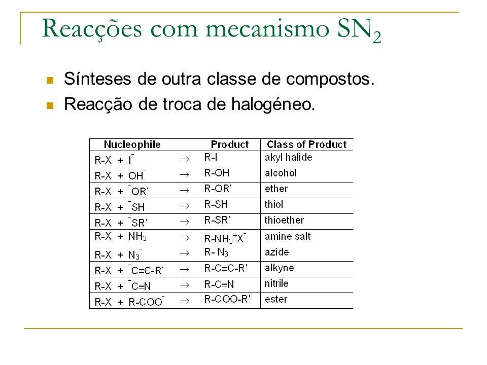 Reacções com mecanismo SN 2 Sínteses de outra classe de compostos. Reacção de troca de halogéneo.