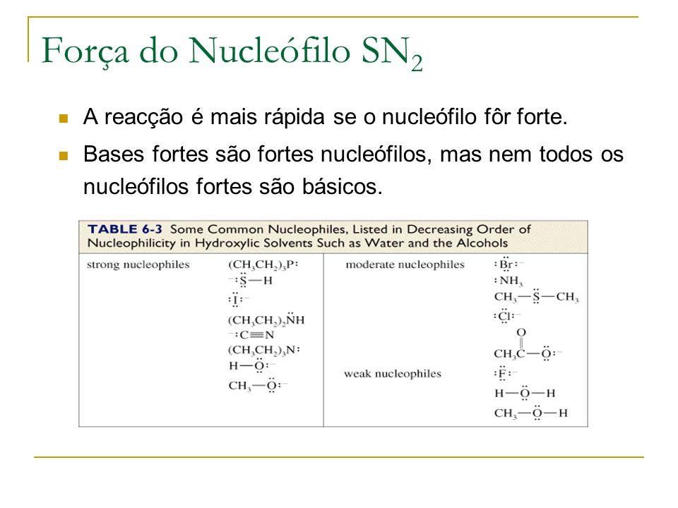 Força do Nucleófilo SN 2 A reacção é mais rápida se o nucleófilo fôr forte. Bases fortes são fortes nucleófilos, mas nem todos os nucleófilos fortes s