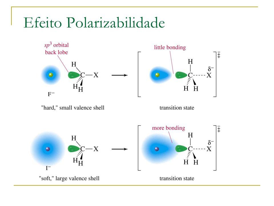 Efeito Polarizabilidade