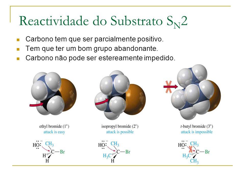 Reactividade do Substrato S N 2 Carbono tem que ser parcialmente positivo. Tem que ter um bom grupo abandonante. Carbono não pode ser estereamente imp