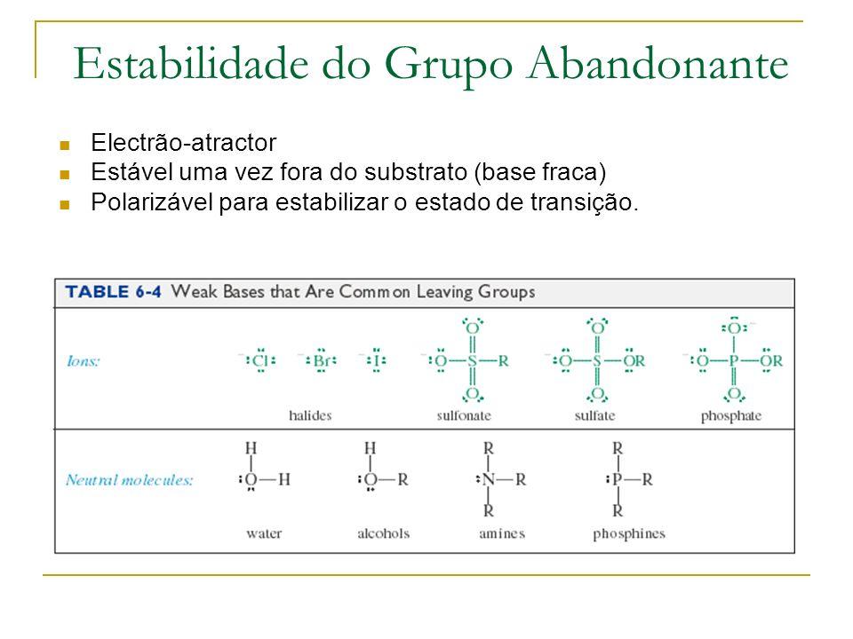 Estabilidade do Grupo Abandonante Electrão-atractor Estável uma vez fora do substrato (base fraca) Polarizável para estabilizar o estado de transição.