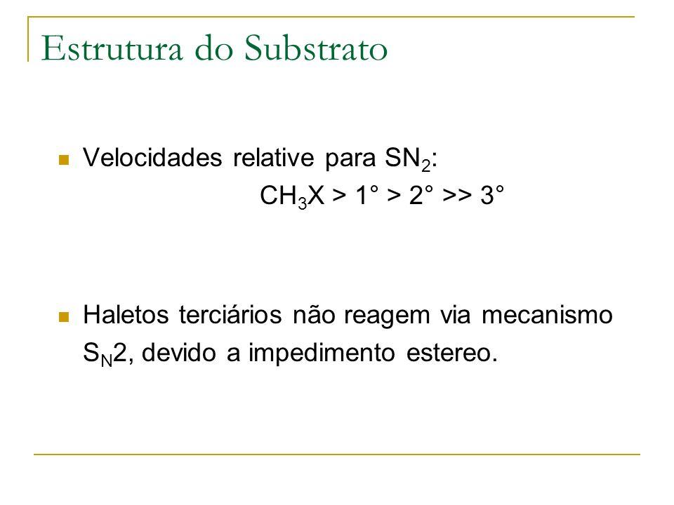 Estrutura do Substrato Velocidades relative para SN 2 : CH 3 X > 1° > 2° >> 3° Haletos terciários não reagem via mecanismo S N 2, devido a impedimento