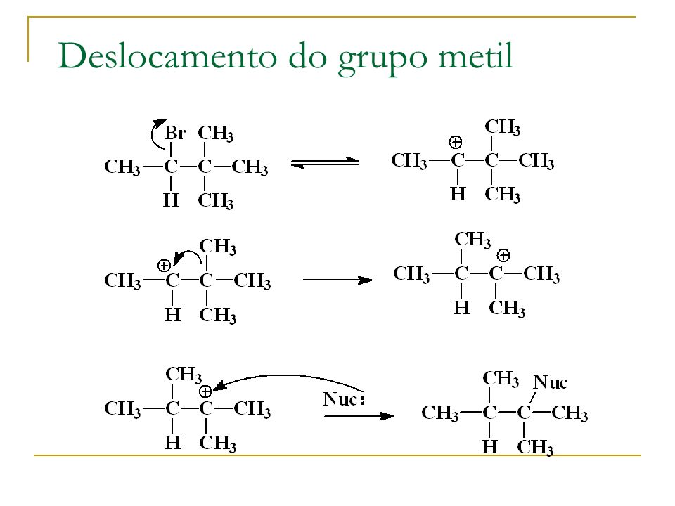 Deslocamento do grupo metil