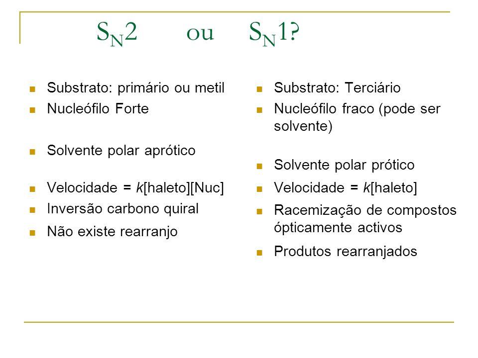 S N 2 ou S N 1? Substrato: primário ou metil Nucleófilo Forte Solvente polar aprótico Velocidade = k[haleto][Nuc] Inversão carbono quiral Não existe r