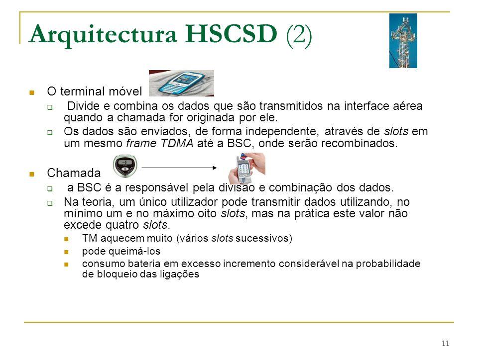 11 Arquitectura HSCSD (2) O terminal móvel Divide e combina os dados que são transmitidos na interface aérea quando a chamada for originada por ele. O