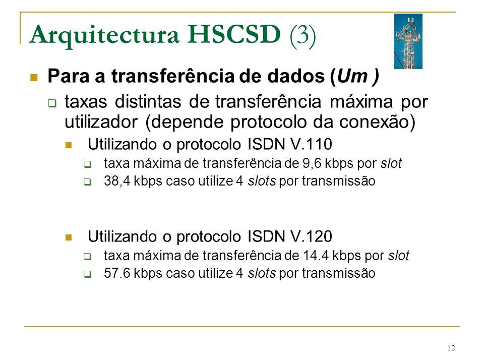 12 Arquitectura HSCSD (3) Para a transferência de dados (Um ) taxas distintas de transferência máxima por utilizador (depende protocolo da conexão) Ut