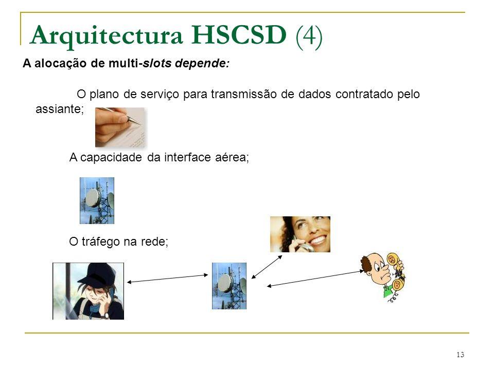 13 Arquitectura HSCSD (4) A alocação de multi-slots depende: O plano de serviço para transmissão de dados contratado pelo assiante; A capacidade da in