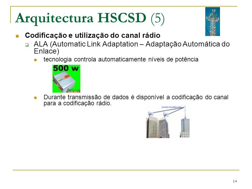 14 Arquitectura HSCSD (5) Codificação e utilização do canal rádio ALA (Automatic Link Adaptation – Adaptação Automática do Enlace) tecnologia controla