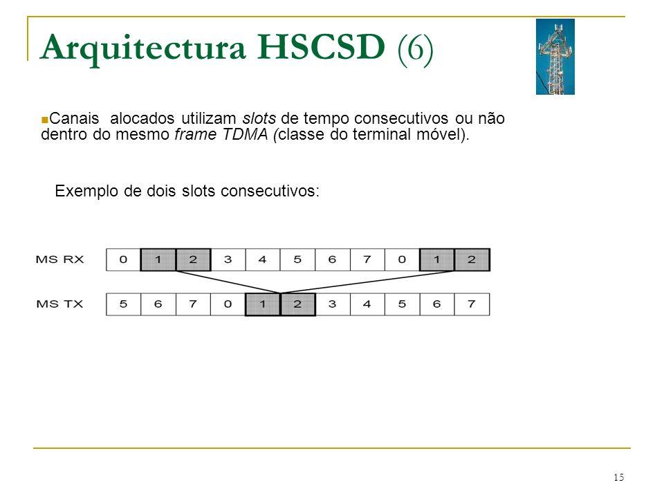 15 Arquitectura HSCSD (6) Canais alocados utilizam slots de tempo consecutivos ou não dentro do mesmo frame TDMA (classe do terminal móvel). Exemplo d