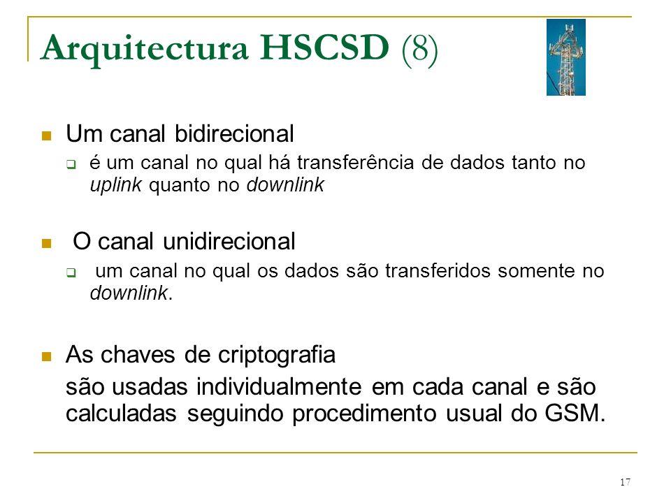 17 Arquitectura HSCSD (8) Um canal bidirecional é um canal no qual há transferência de dados tanto no uplink quanto no downlink O canal unidirecional