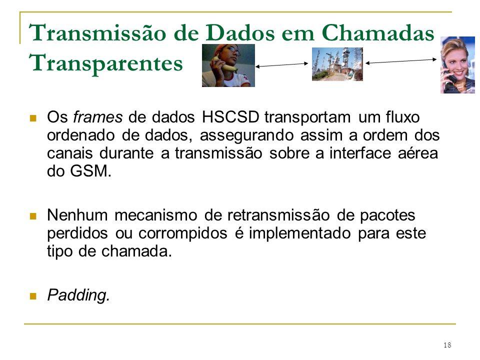 18 Transmissão de Dados em Chamadas Transparentes Os frames de dados HSCSD transportam um fluxo ordenado de dados, assegurando assim a ordem dos canai
