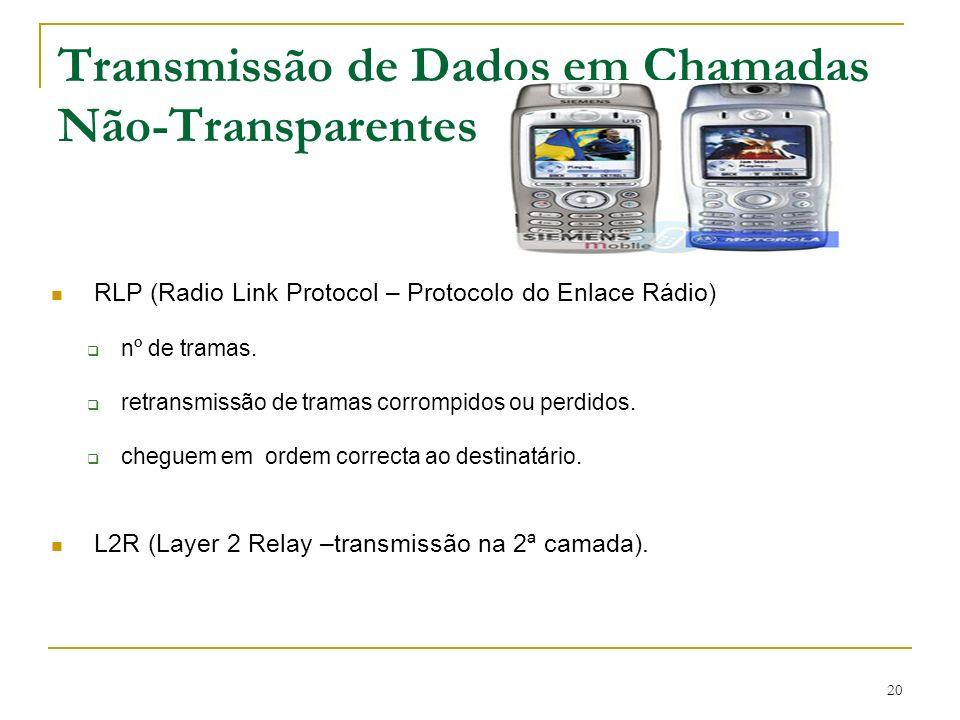 20 Transmissão de Dados em Chamadas Não-Transparentes RLP (Radio Link Protocol – Protocolo do Enlace Rádio) nº de tramas. retransmissão de tramas corr