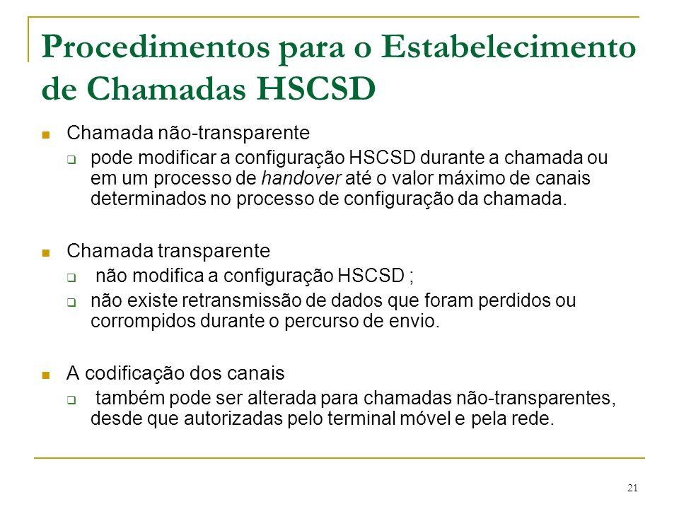 21 Procedimentos para o Estabelecimento de Chamadas HSCSD Chamada não-transparente pode modificar a configuração HSCSD durante a chamada ou em um proc