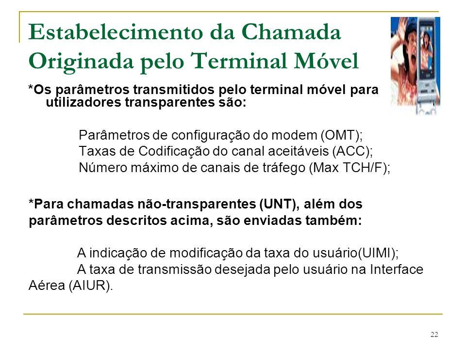 22 Estabelecimento da Chamada Originada pelo Terminal Móvel *Os parâmetros transmitidos pelo terminal móvel para utilizadores transparentes são: Parâm