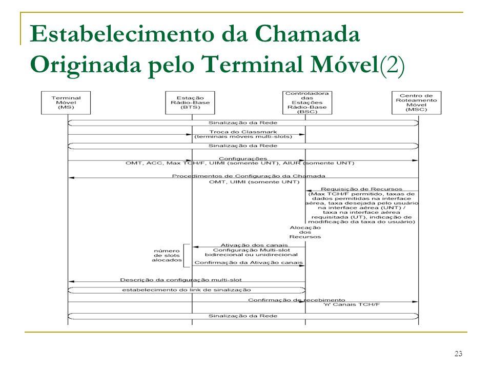 23 Estabelecimento da Chamada Originada pelo Terminal Móvel(2)
