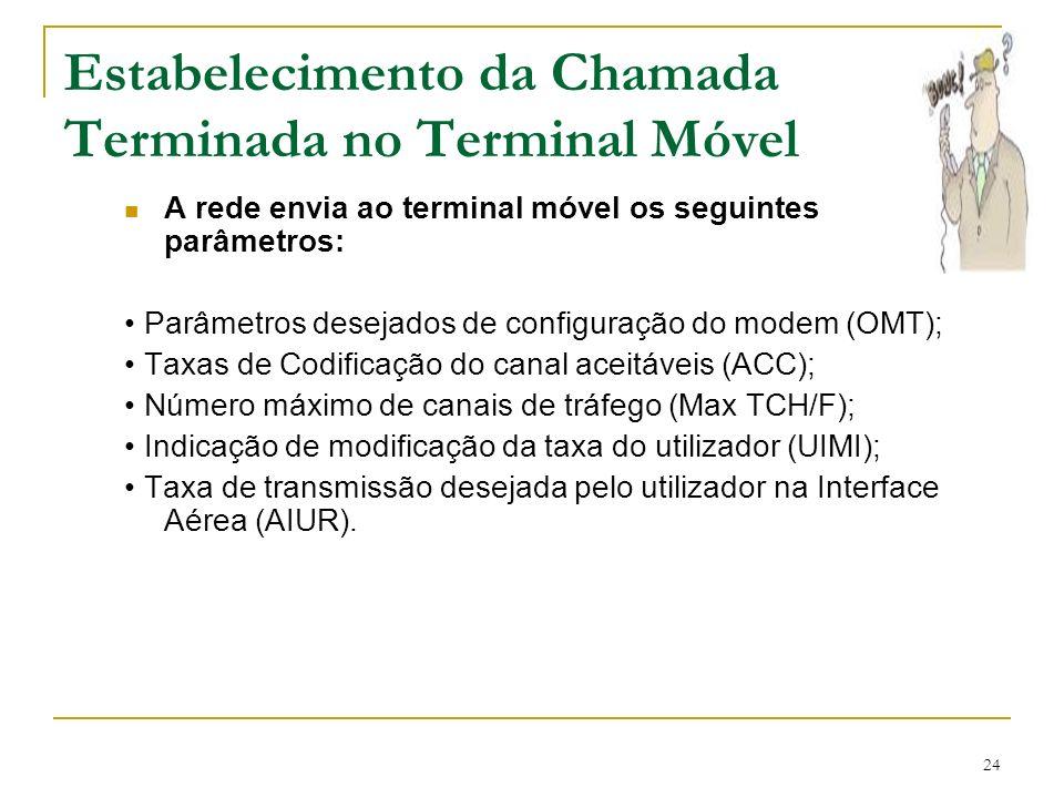 24 Estabelecimento da Chamada Terminada no Terminal Móvel A rede envia ao terminal móvel os seguintes parâmetros: Parâmetros desejados de configuração