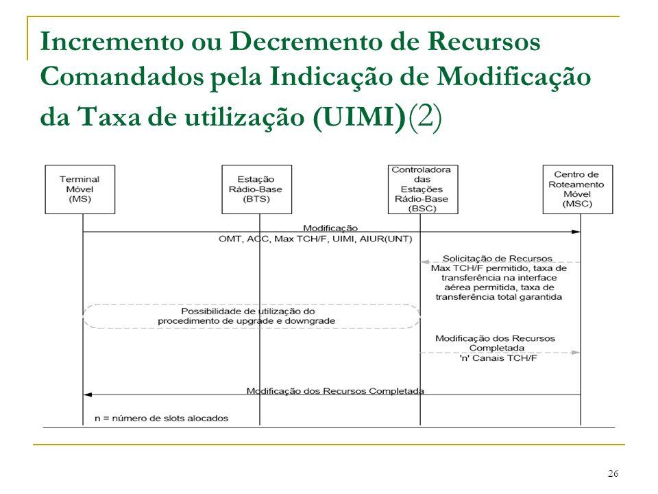 26 Incremento ou Decremento de Recursos Comandados pela Indicação de Modificação da Taxa de utilização (UIMI )(2)