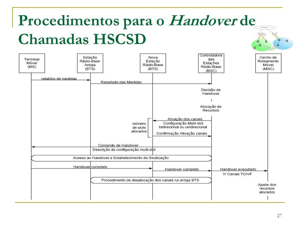 27 Procedimentos para o Handover de Chamadas HSCSD