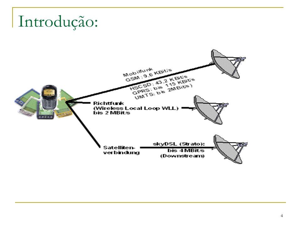 5 Conceito de HSCSD Transmissão de Dados Comutados por Circuito em Alta Velocidade Melhoramento do serviço de dados do GSM Fase 1.
