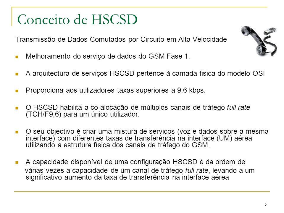 5 Conceito de HSCSD Transmissão de Dados Comutados por Circuito em Alta Velocidade Melhoramento do serviço de dados do GSM Fase 1. A arquitectura de s