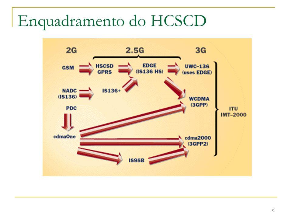 17 Arquitectura HSCSD (8) Um canal bidirecional é um canal no qual há transferência de dados tanto no uplink quanto no downlink O canal unidirecional um canal no qual os dados são transferidos somente no downlink.