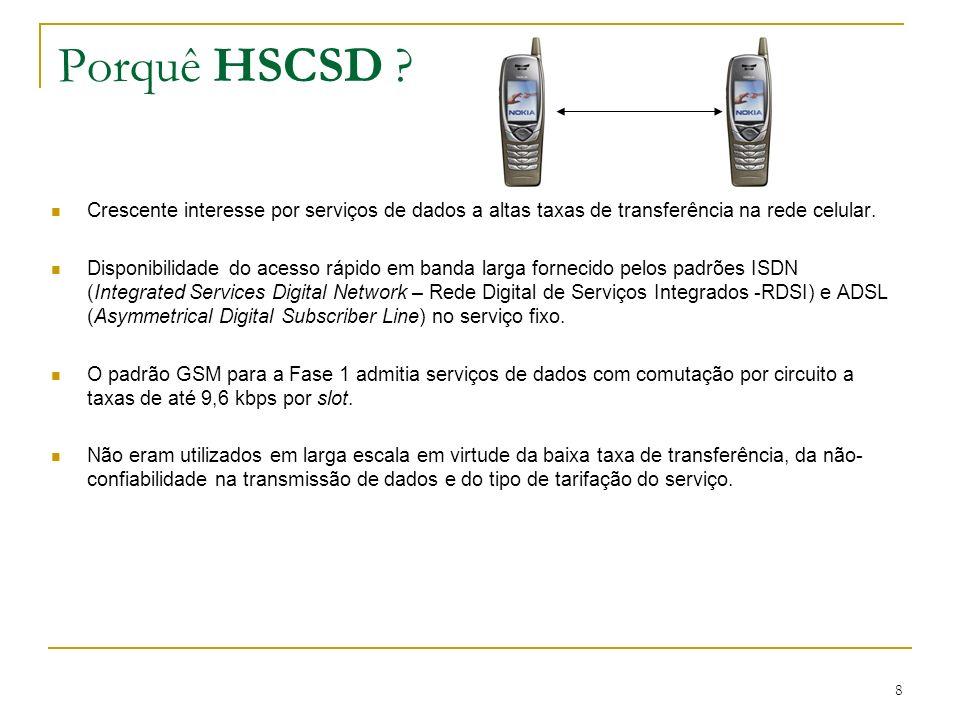 8 Porquê HSCSD ? Crescente interesse por serviços de dados a altas taxas de transferência na rede celular. Disponibilidade do acesso rápido em banda l