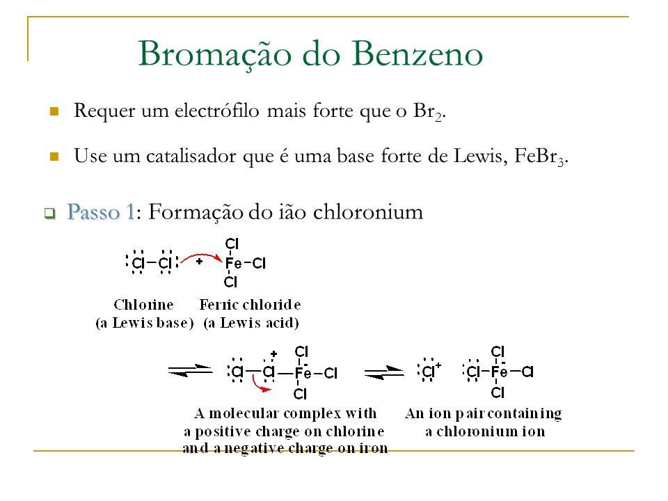 Bromação do Benzeno Requer um electrófilo mais forte que o Br 2. Use um catalisador que é uma base forte de Lewis, FeBr 3. Passo 1 Passo 1: Formação d