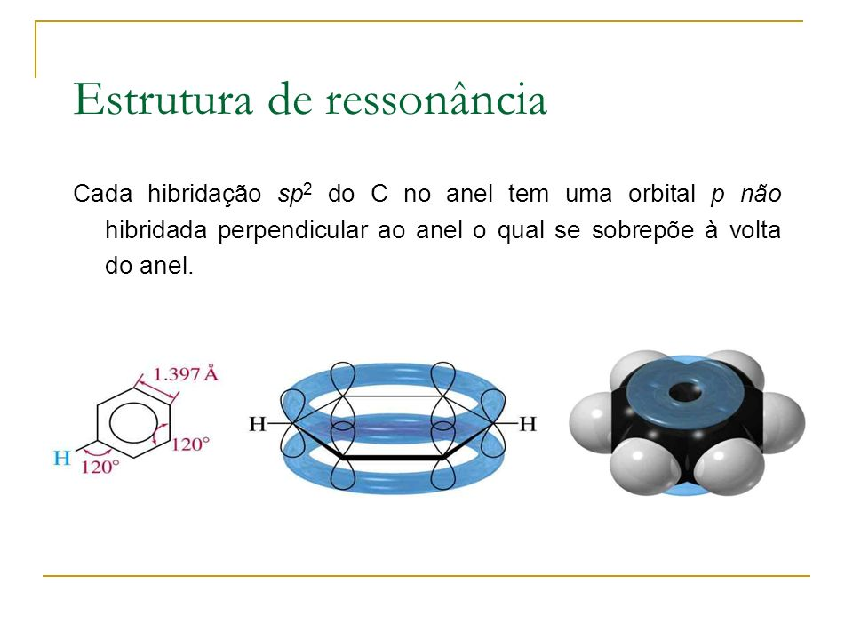 Estrutura de ressonância Cada hibridação sp 2 do C no anel tem uma orbital p não hibridada perpendicular ao anel o qual se sobrepõe à volta do anel.