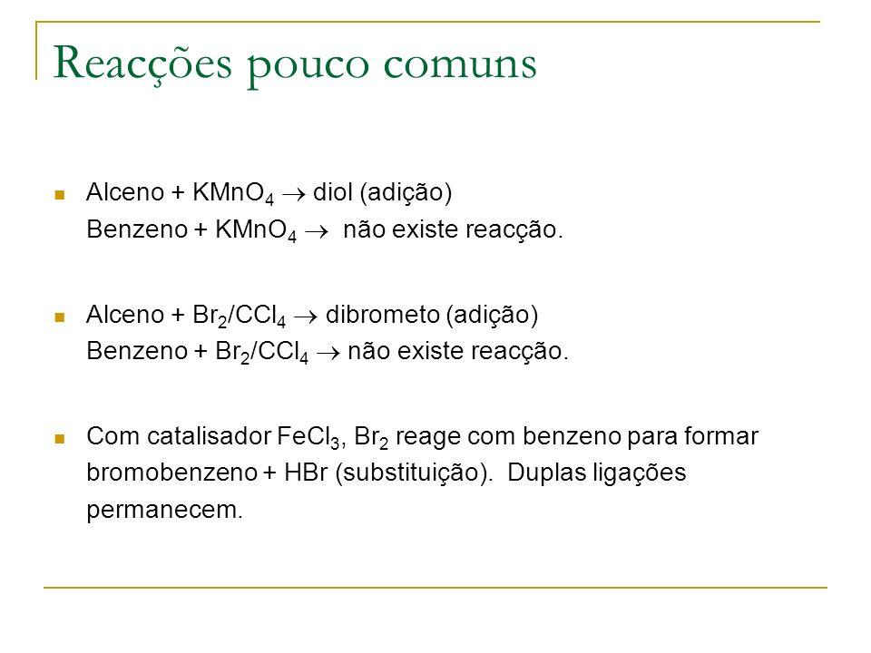 Reacções pouco comuns Alceno + KMnO 4 diol (adição) Benzeno + KMnO 4 não existe reacção. Alceno + Br 2 /CCl 4 dibrometo (adição) Benzeno + Br 2 /CCl 4