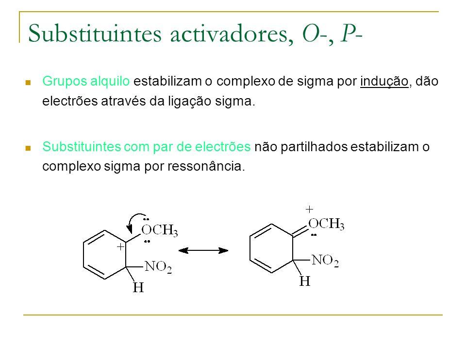 Substituintes activadores, O-, P- Grupos alquilo estabilizam o complexo de sigma por indução, dão electrões através da ligação sigma. Substituintes co