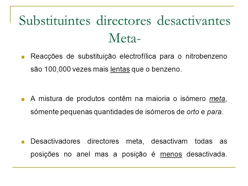 Substituintes directores desactivantes Meta- Reacções de substituição electrofílica para o nitrobenzeno são 100,000 vezes mais lentas que o benzeno. A