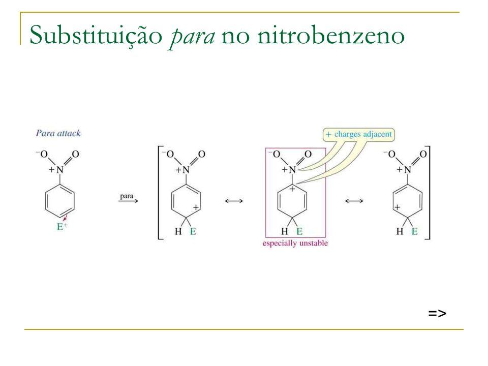 Substituição para no nitrobenzeno =>